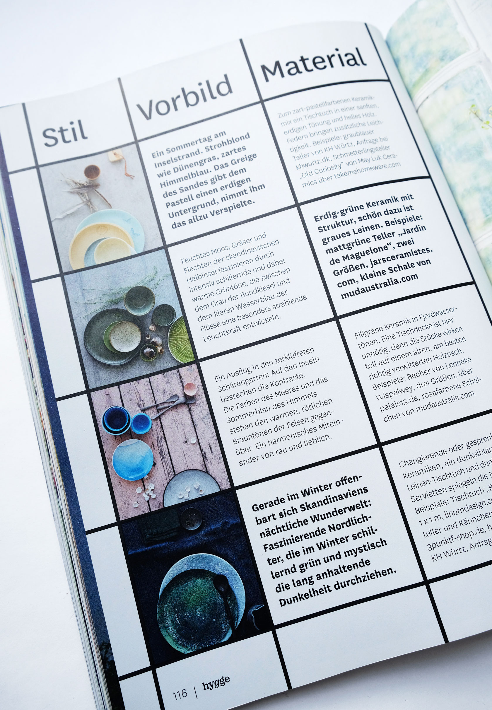 Hygge Magazin Nr. 1 | Britta Steinbrecht